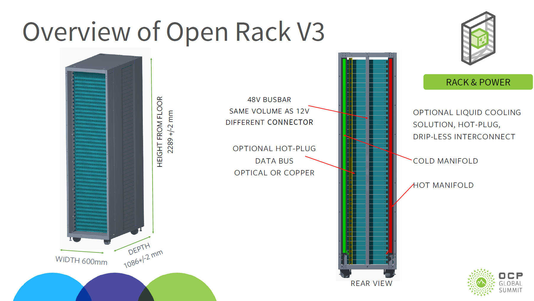 Open Rack V3.png